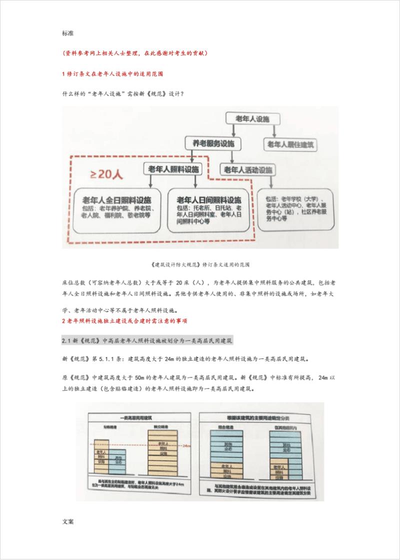 《建筑设计防火要求规 范》GB50016-2014(2018版)修订内容解读汇报.pdf