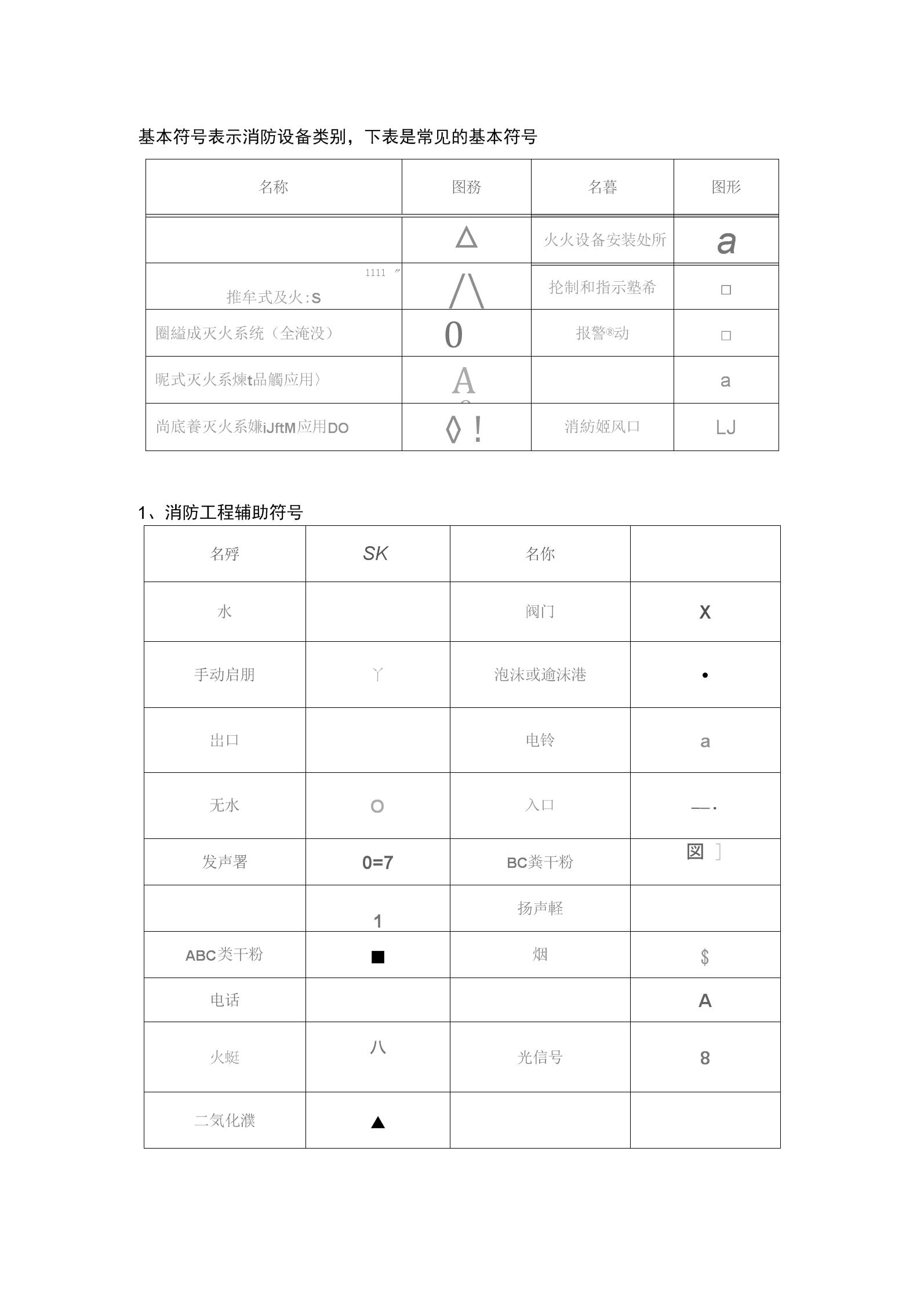 消防图例大全(2).docx