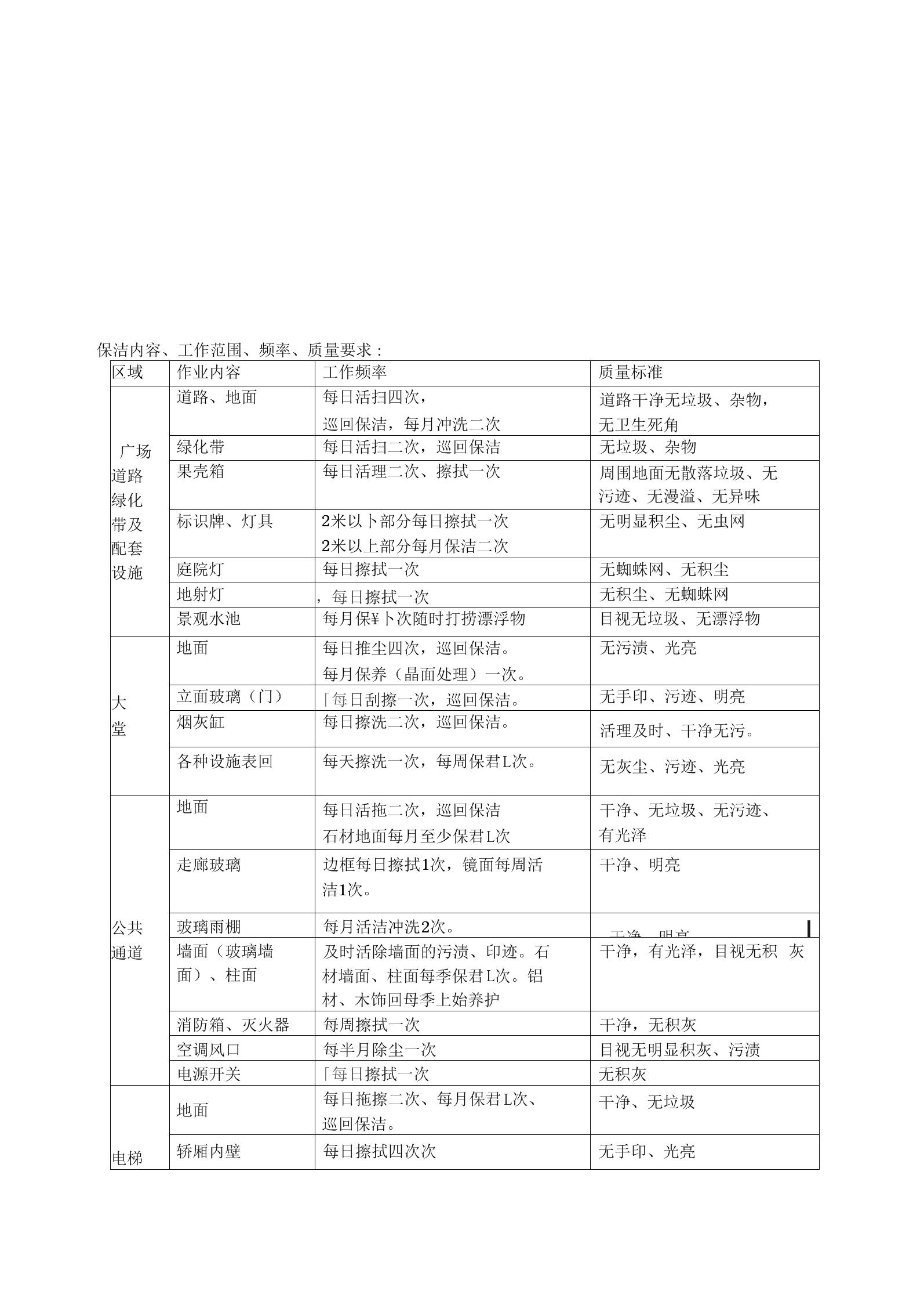 清洁服务方案03.docx