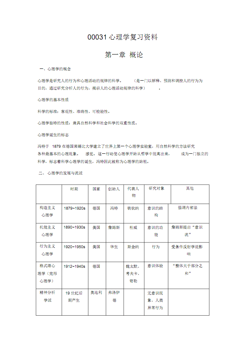 心理学复习资料(20200730163401).pdf