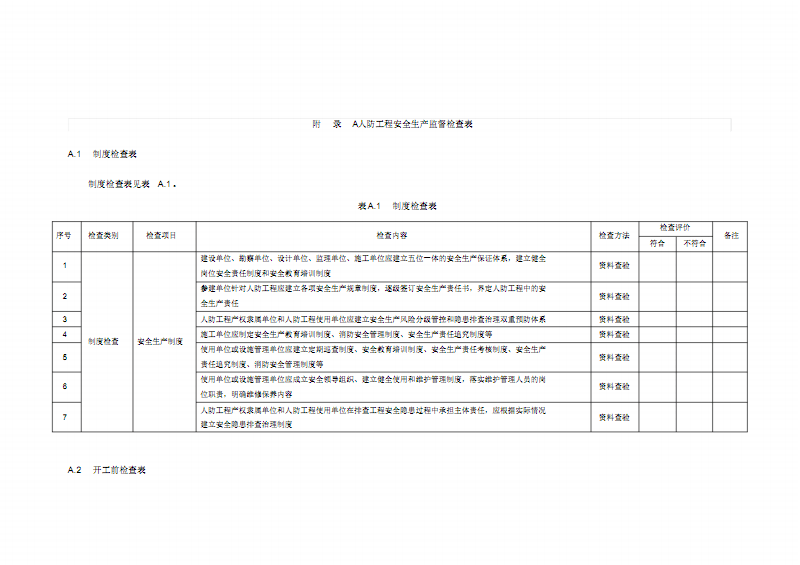 人防工程安全生产监督检查表.pdf