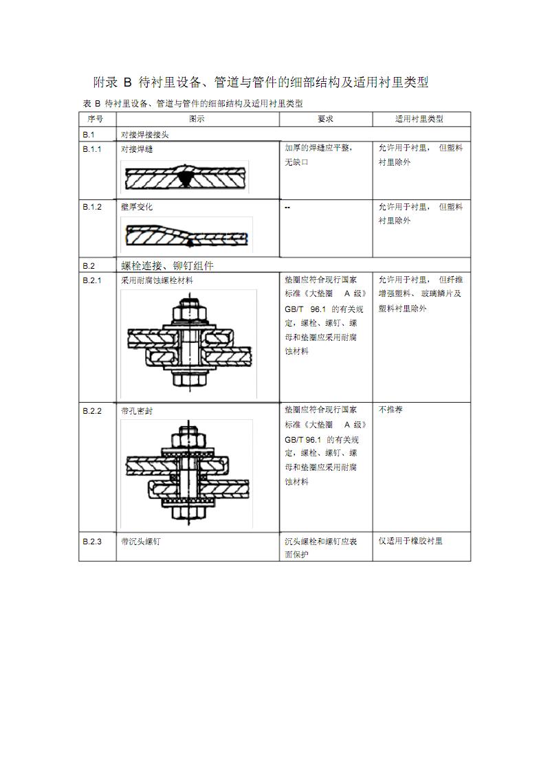 工业设备及管道防腐蚀工程-待衬里设备、管道与管件的细部结构及适用衬里类型.pdf