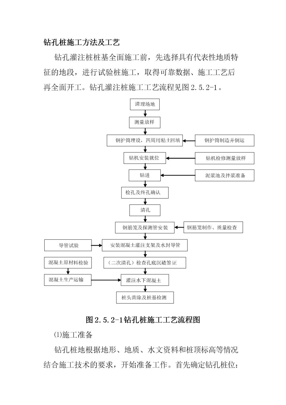 钻孔桩施工方法及工艺资料.doc