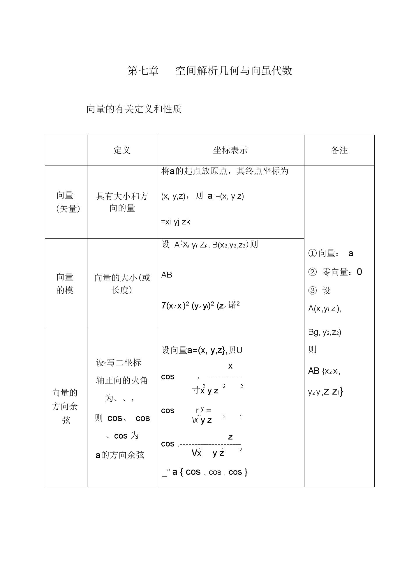 空间解析几何知识点.docx
