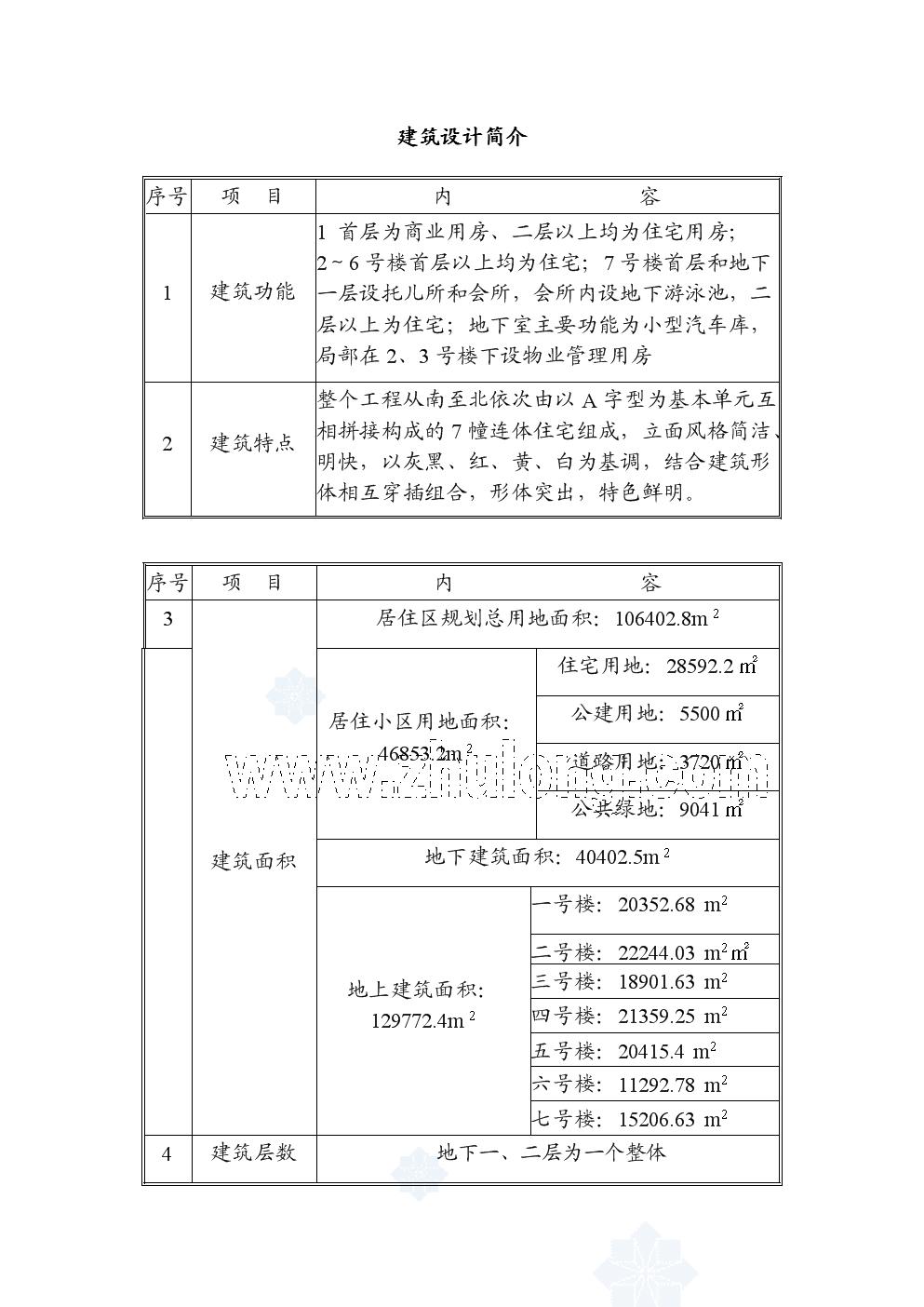建筑设计简介.docx