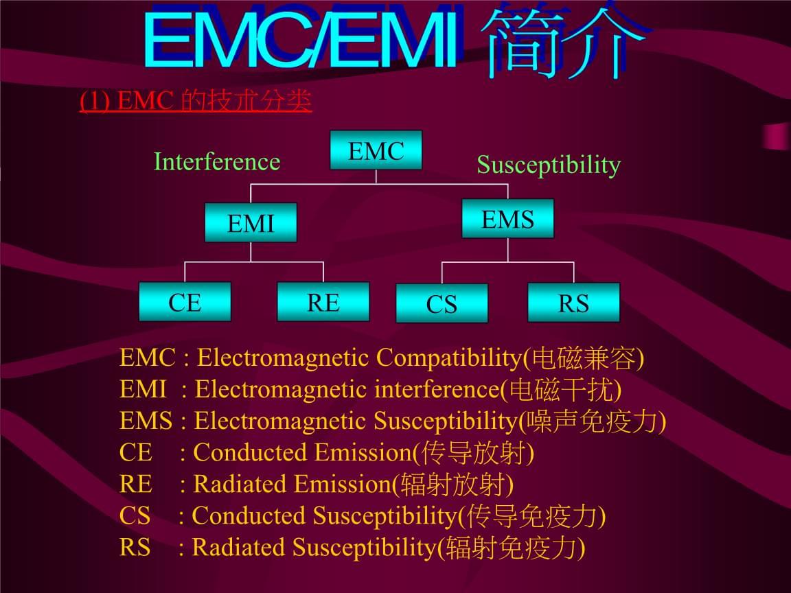 EMC、EMI简介PPT课件讲义教材.ppt