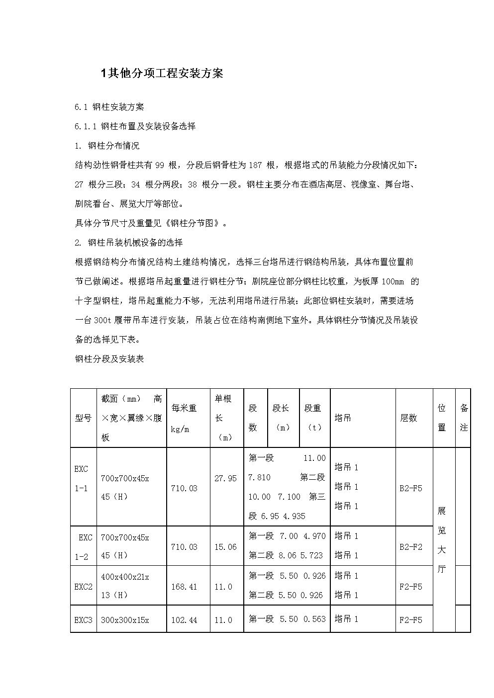 钢结构工程分项安装方案.doc