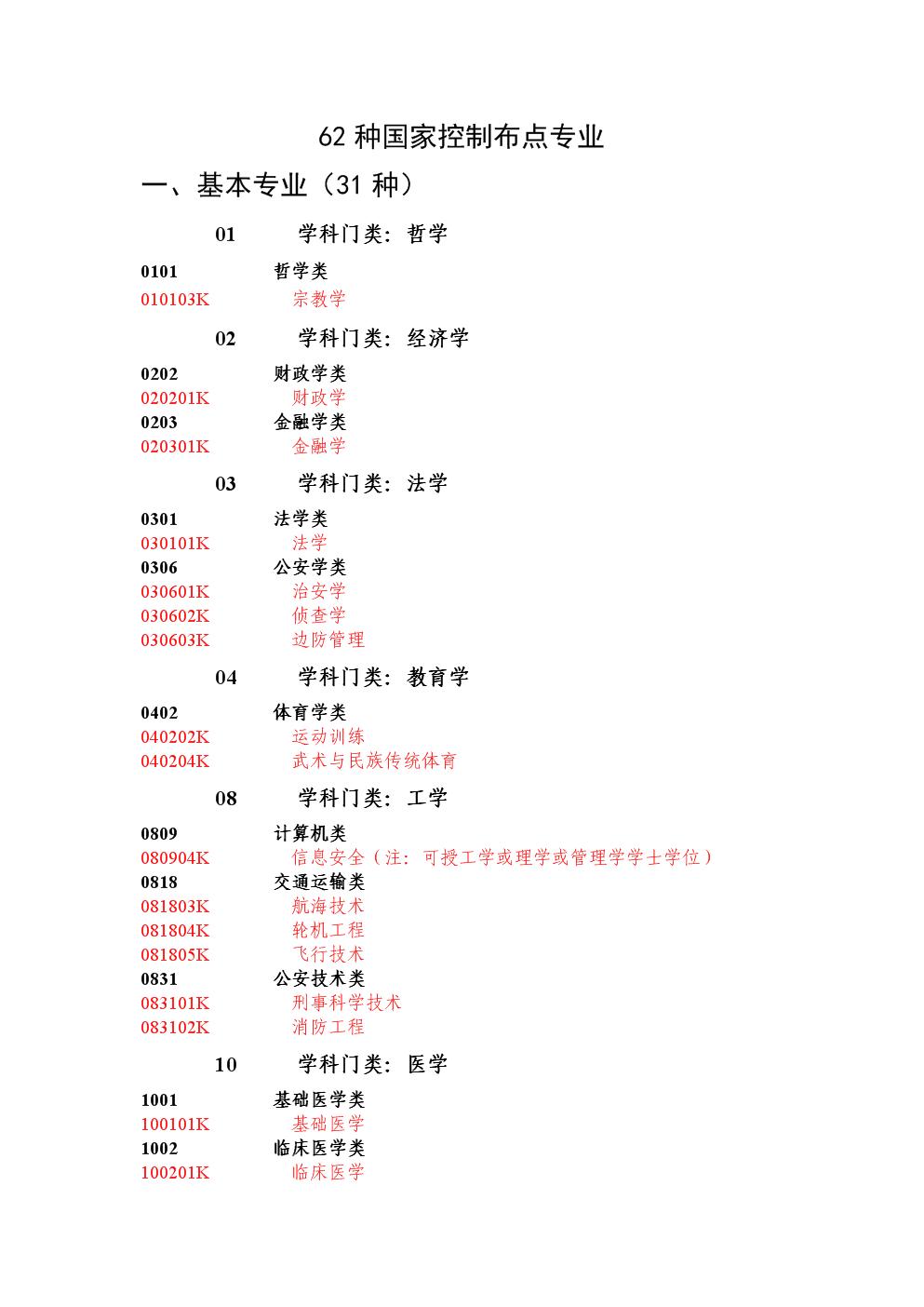 00-05国控专业目录(62种).doc