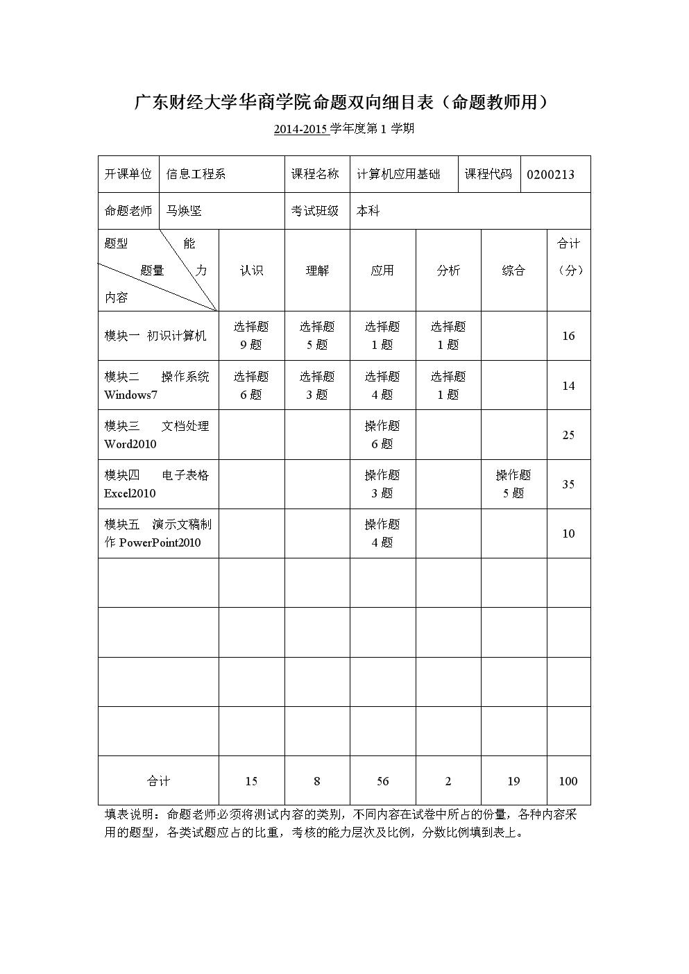 《計算機應用基礎》命題雙向細目表(命題教師用).doc