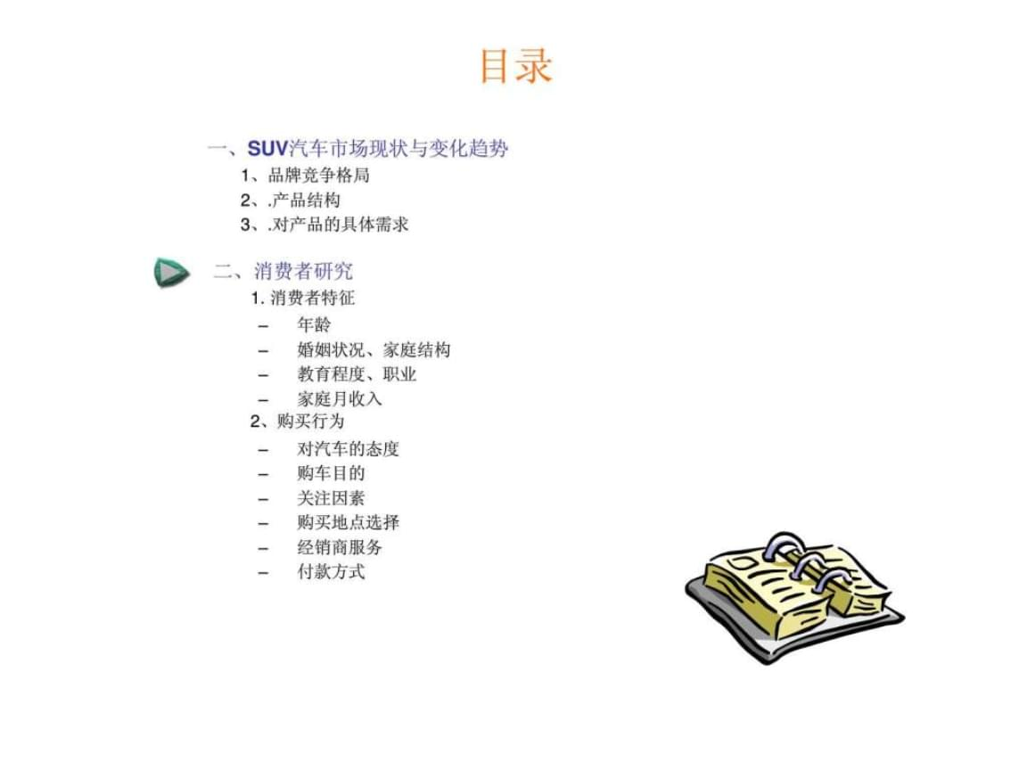 SUV汽车市场调研_.ppt