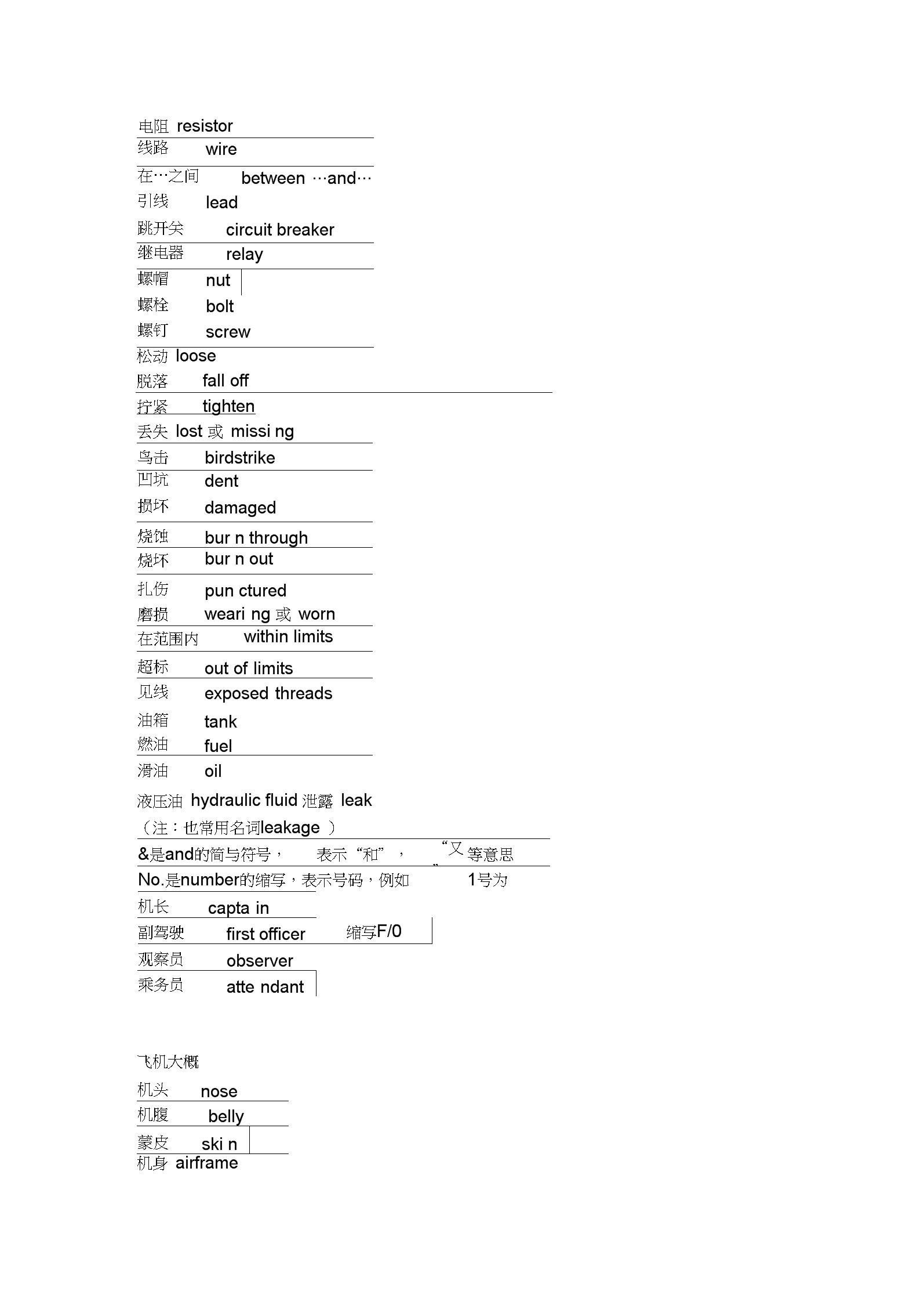 飞行记录本常用英语.docx