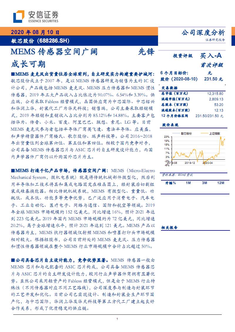 敏芯股份-市场前景及投资研究报告-MEMS传感器.pdf