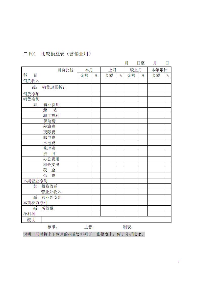 会计丶财务管理--费用管理纵表格.pdf