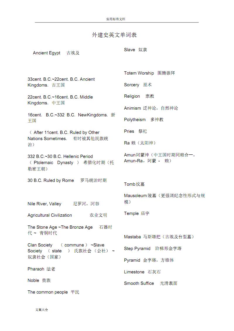 外国建筑史-英语词汇.pdf