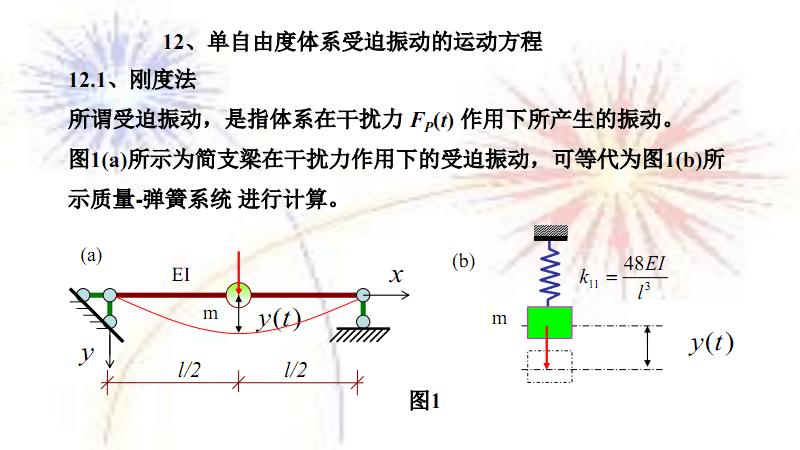 12  单自由度体系受迫振动的运动方程.pdf