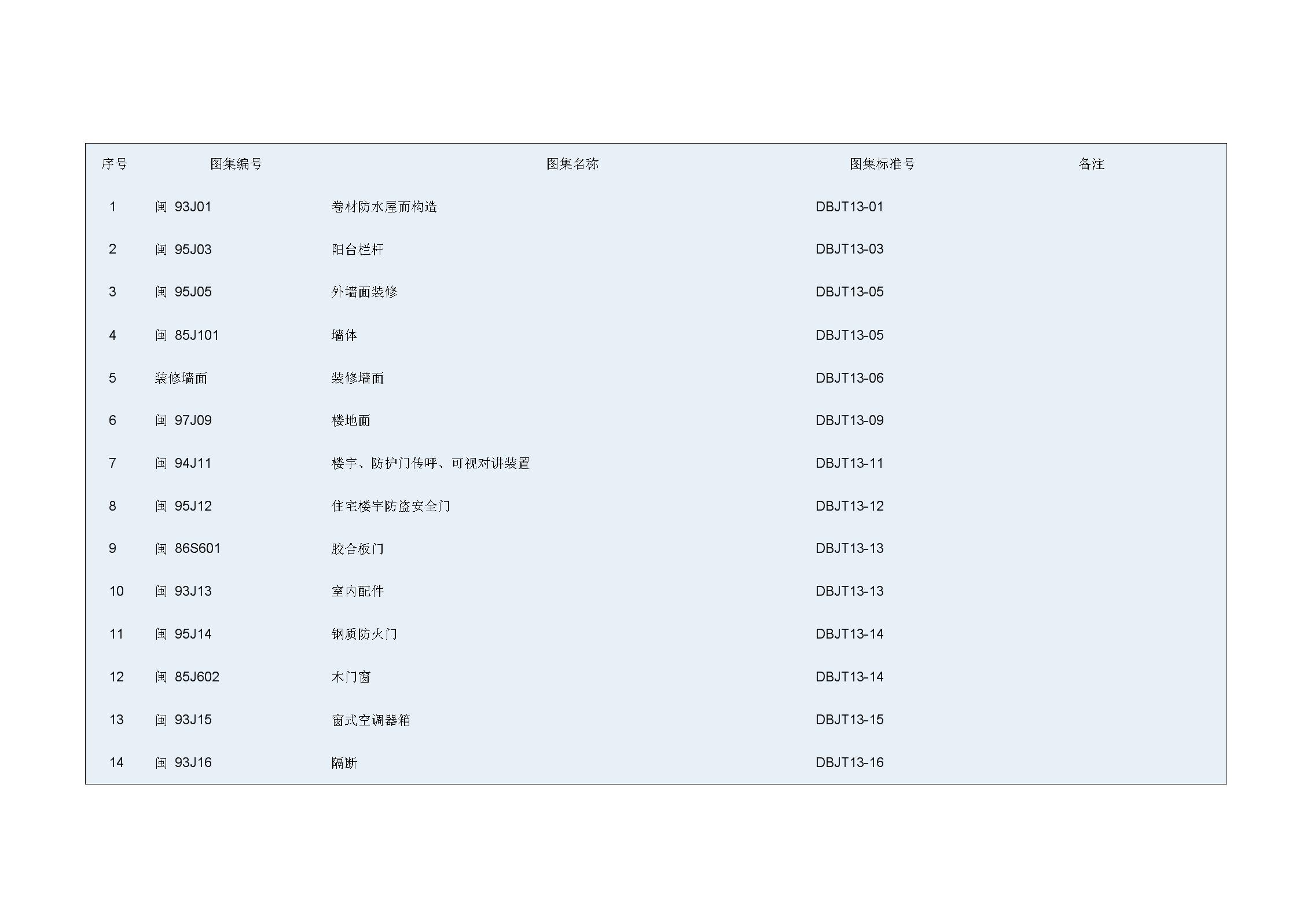 福建建筑工程图集.docx