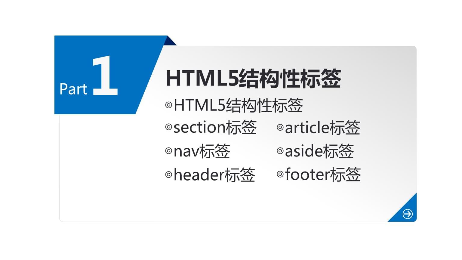 网页设计与制作(HTML+CSS+JS)-3期(KC003) HTML5的结构标签 1HTML5结构性标签.pptx