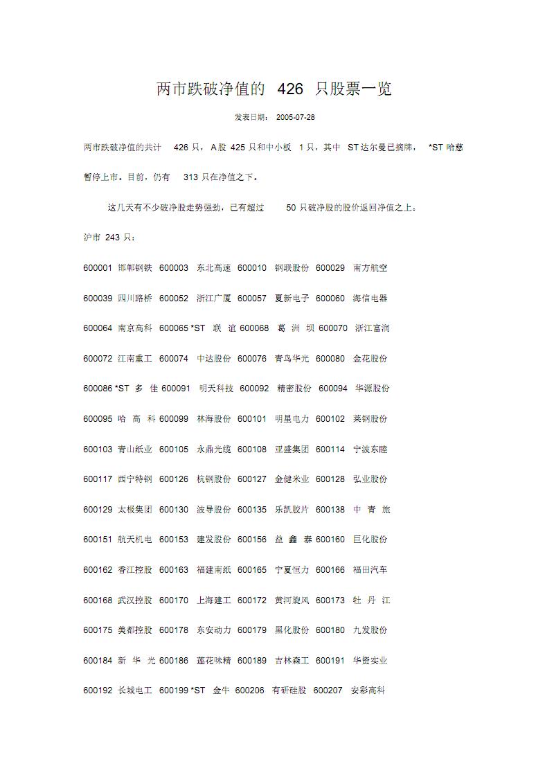 两市跌破净值的股票一览.pdf