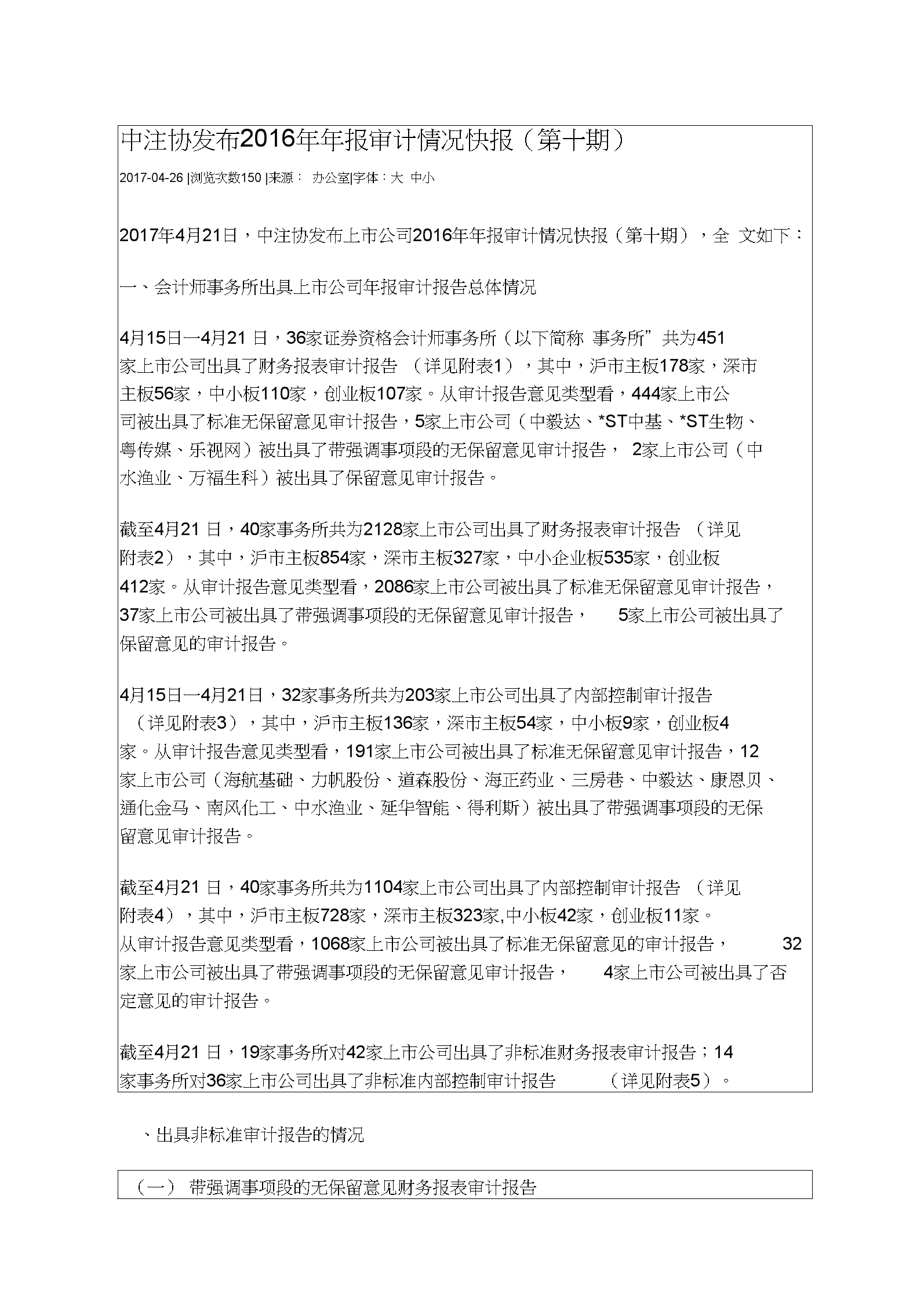 中注协发布2016年年报审计情况快报(第十期).docx