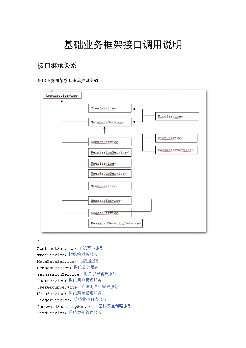 JRES基础业务平台-接口调用说明.docx
