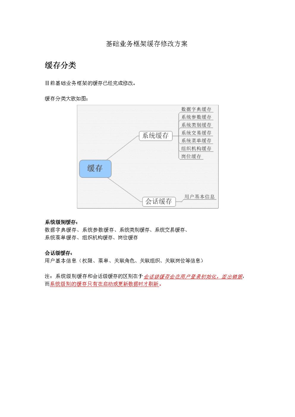 Bizframe缓存-缓存修改方案.docx