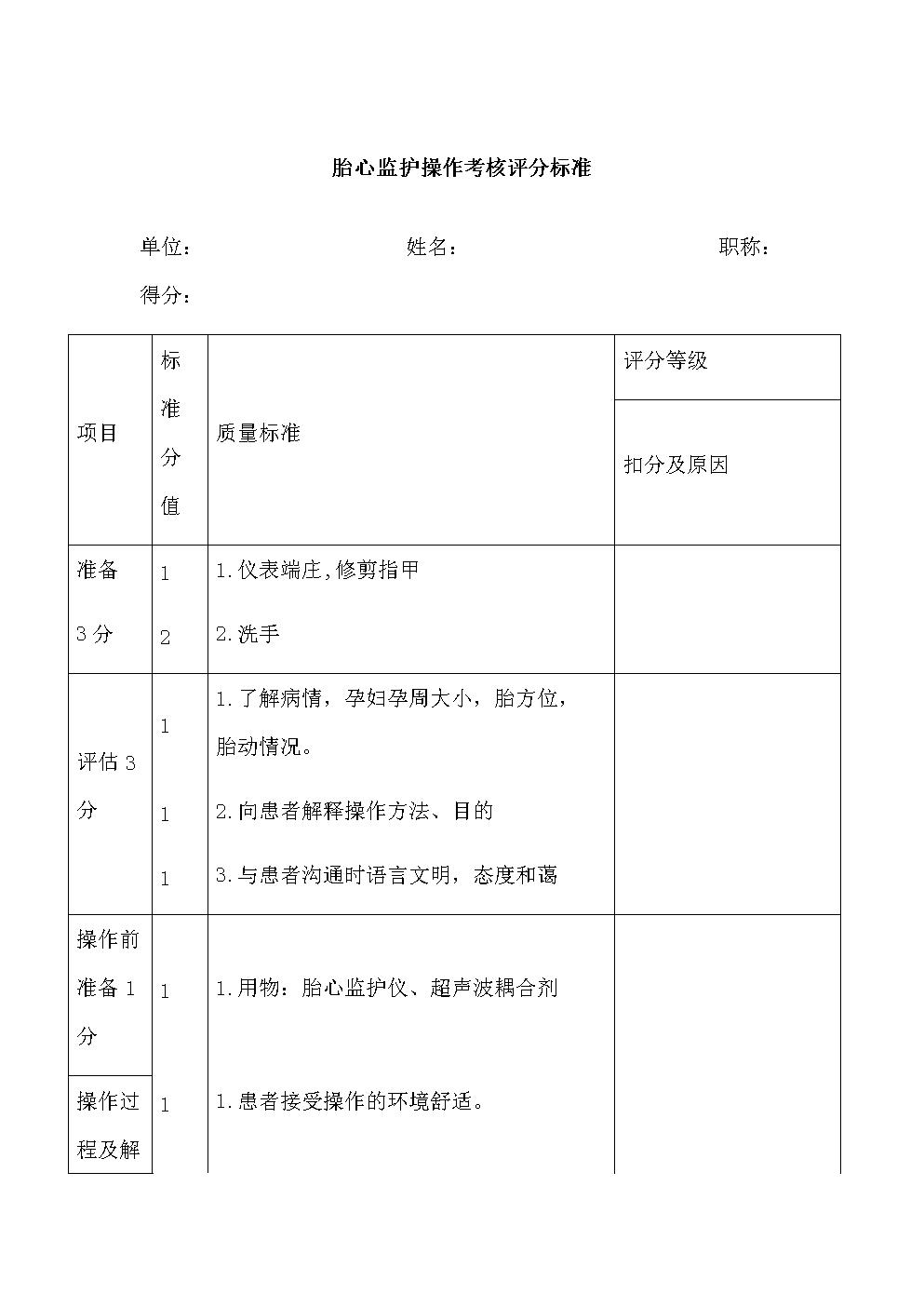 胎心监护操作考核评分标准【精】.docx