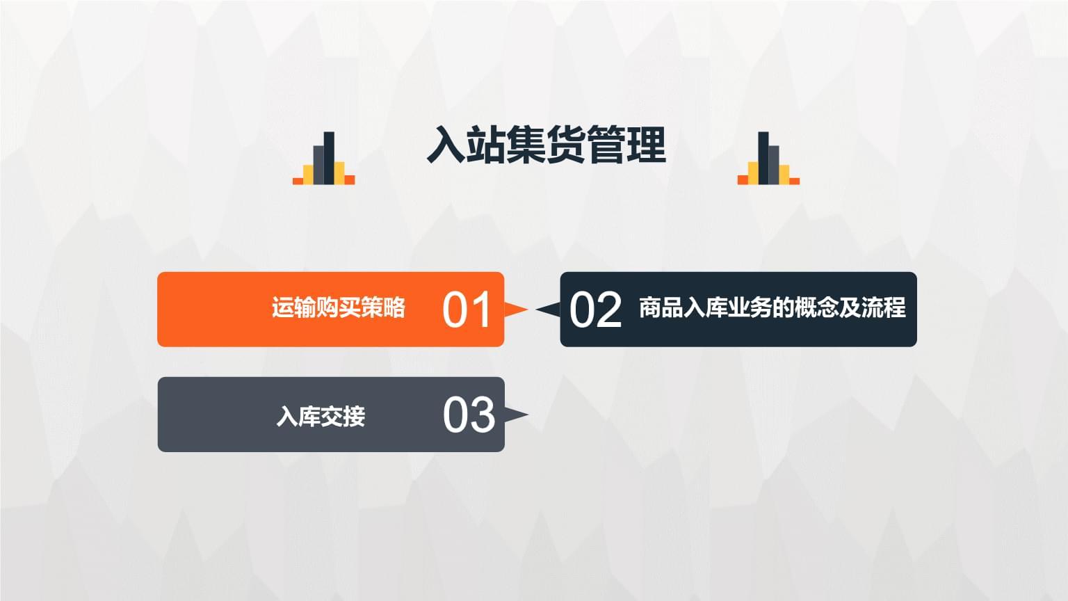 运输管理 第一节 入站集货管理 入站集货管理.pptx