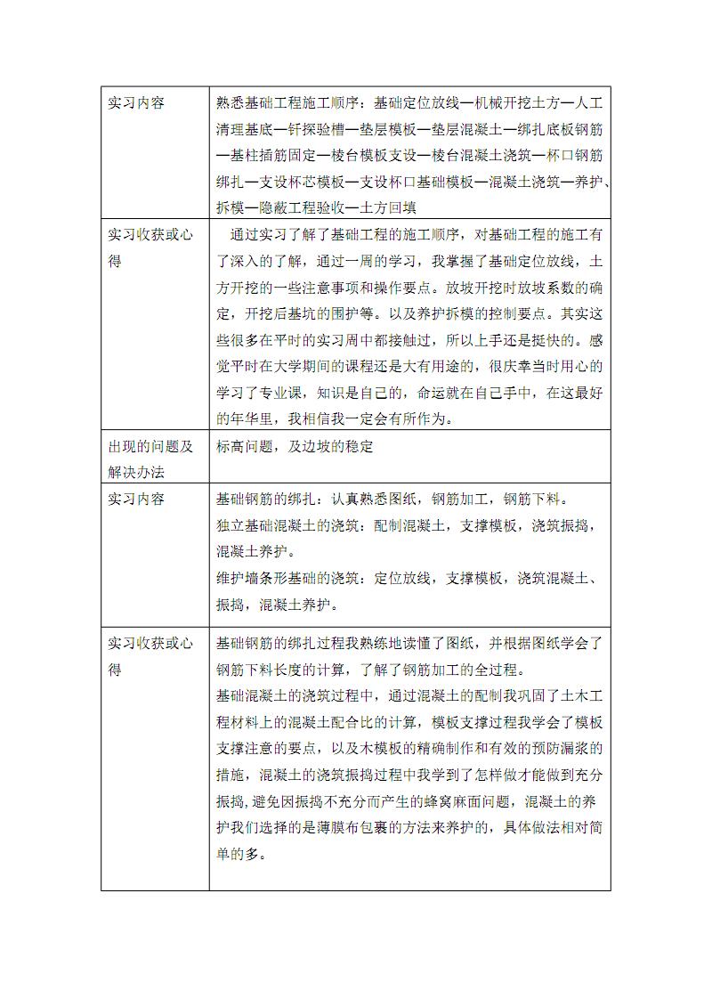土木实习内容最新.pdf
