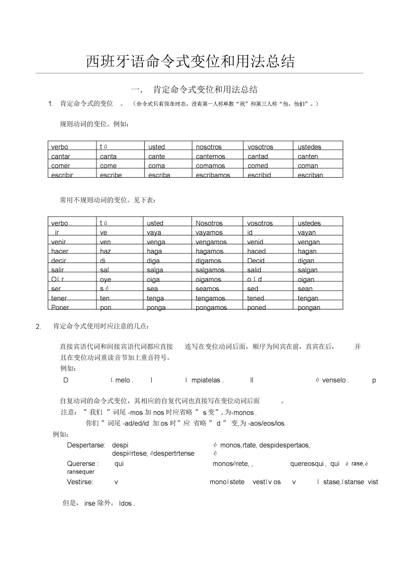 西班牙语命令式变位及用法总结计划.docx