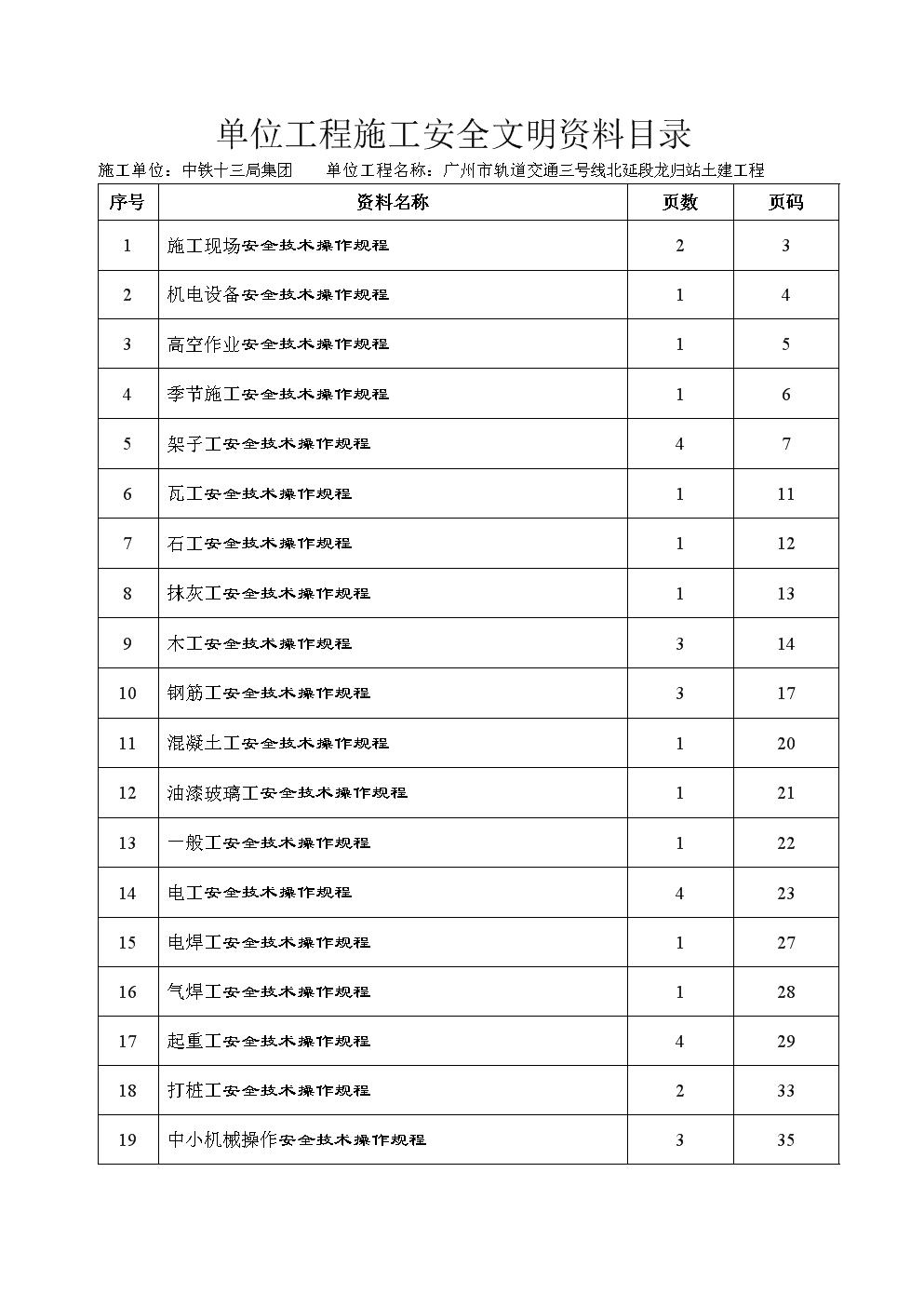 安全操作作业规程修正.doc