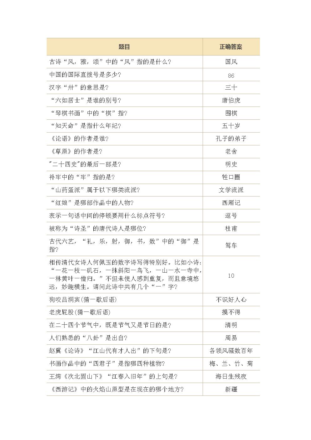 神武科举最全答案.doc