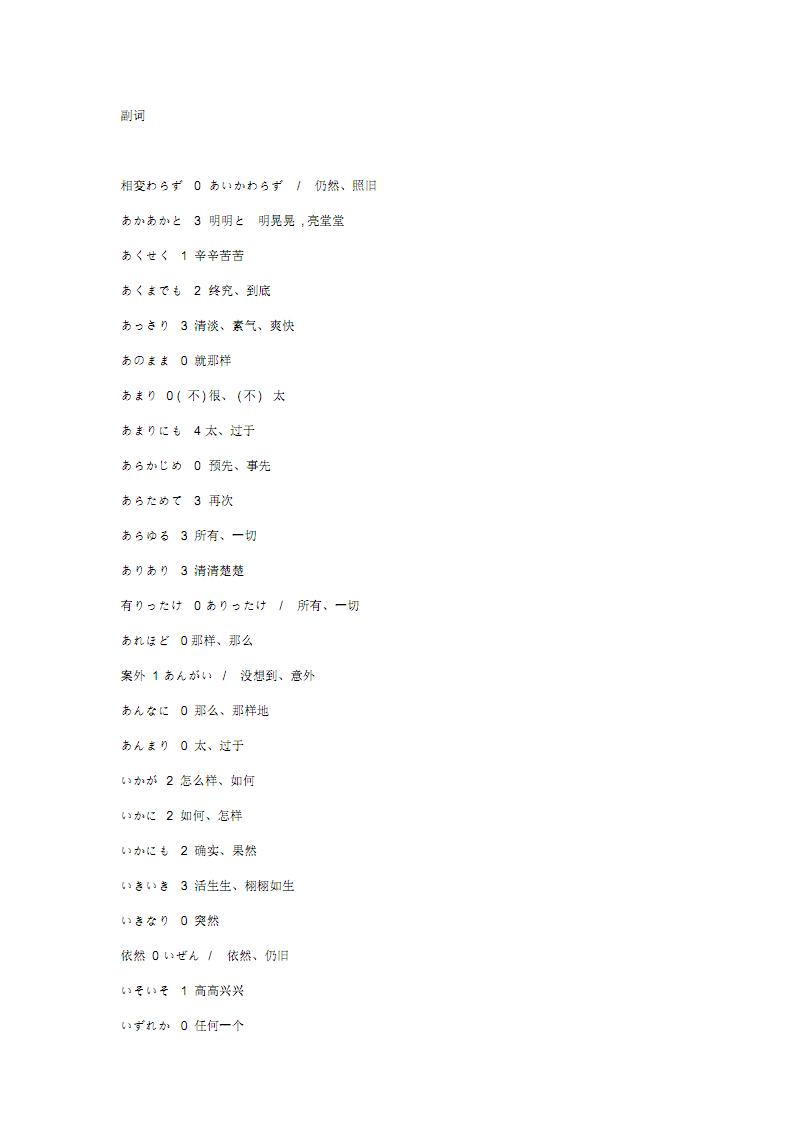 日语副词大集合.pdf