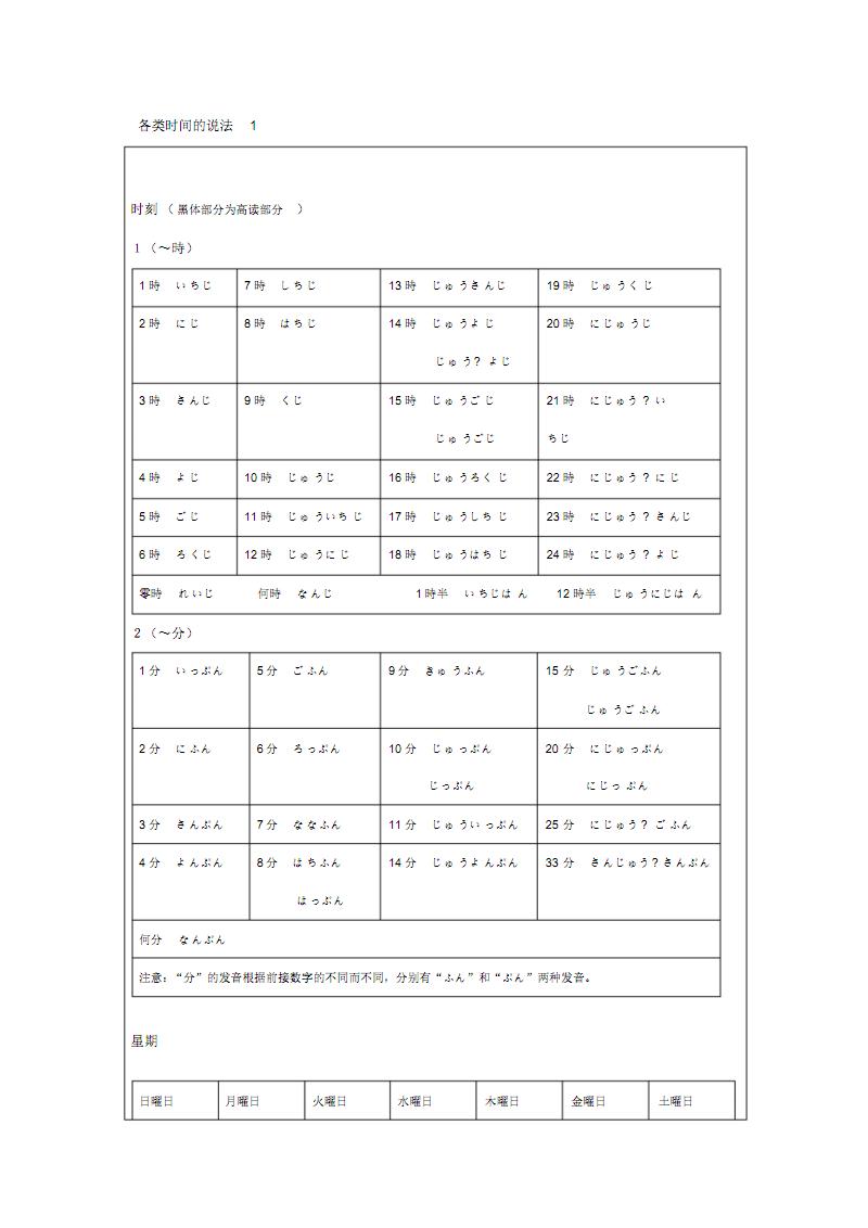 日语数量词读法.pdf