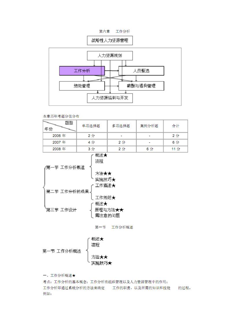 【工作分析】工作分析与工作设计.pdf