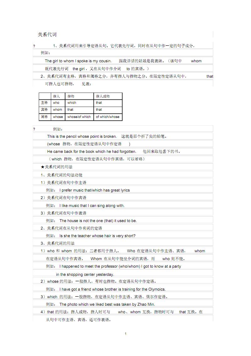 英语语法专项:关系代词的用法 .pdf