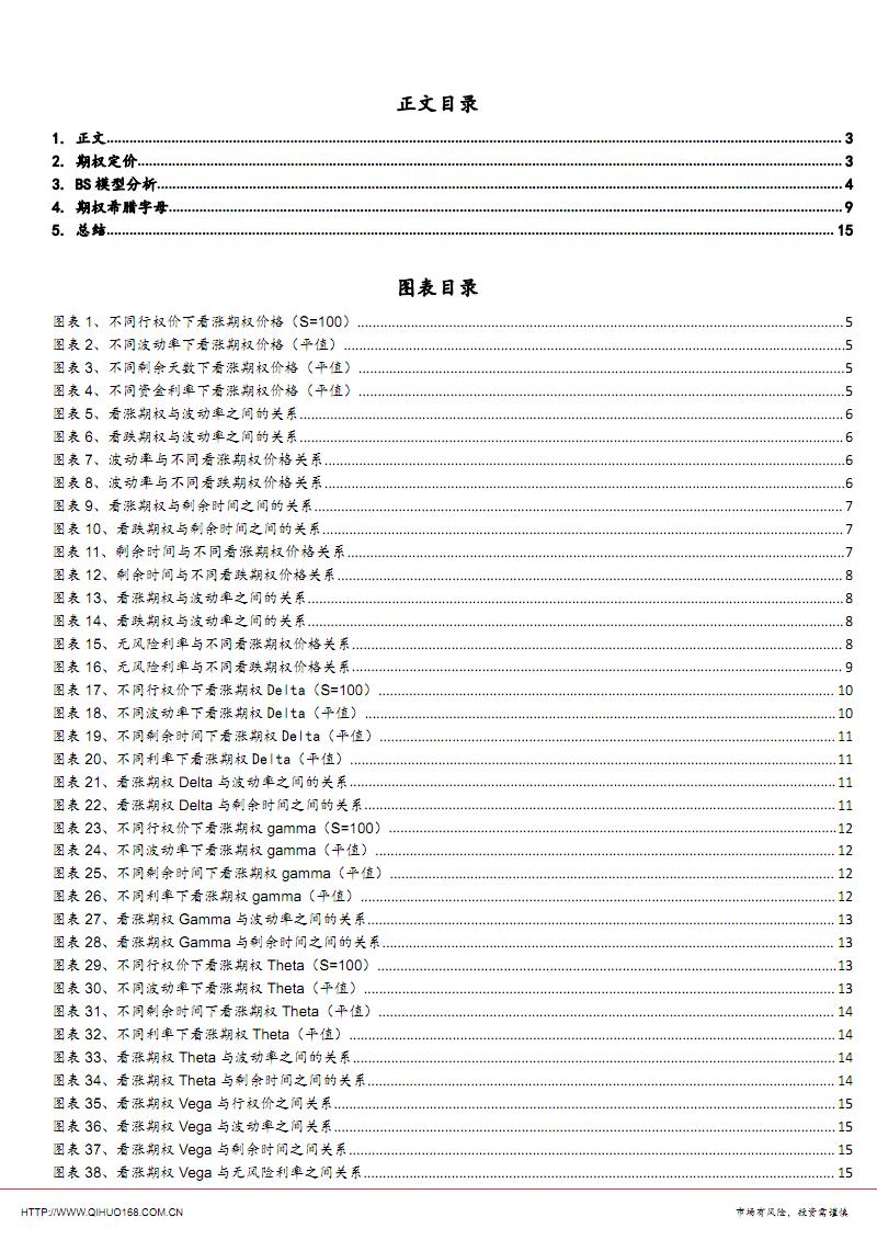 BS定价模型和希腊字母介绍.pdf
