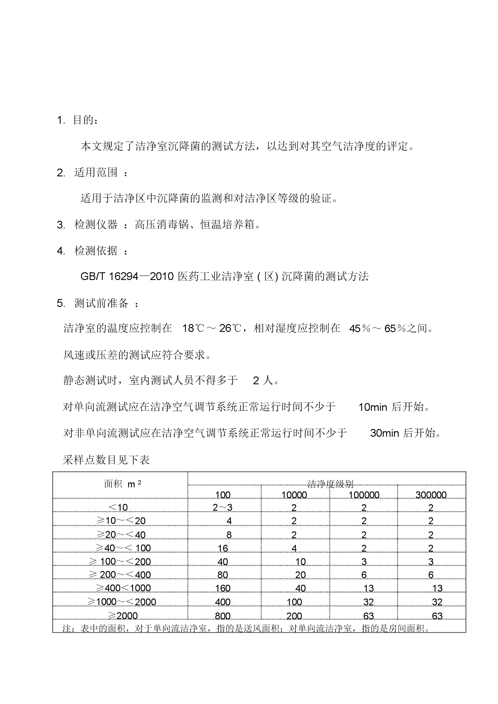 洁净室沉降菌的测试方法.doc