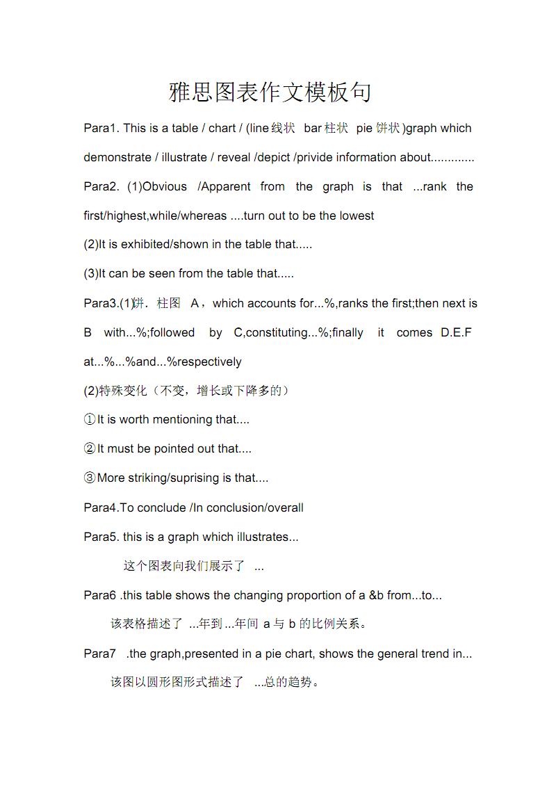 雅思图表题作文套用模板大全.pdf