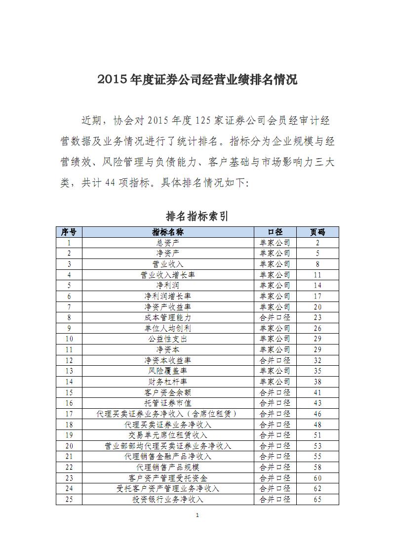 2015年度证券公司会员经营业绩排名情况.pdf