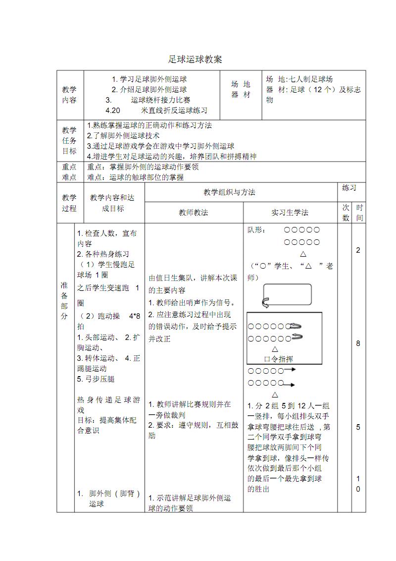 足球脚外侧运球教案.pdf