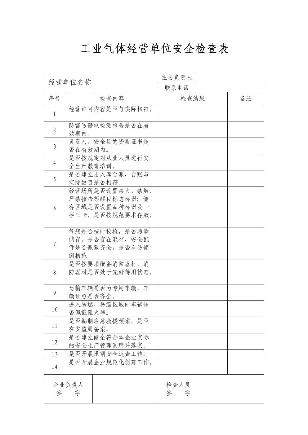 工业气体(带储存)经营单位安全检查表.doc