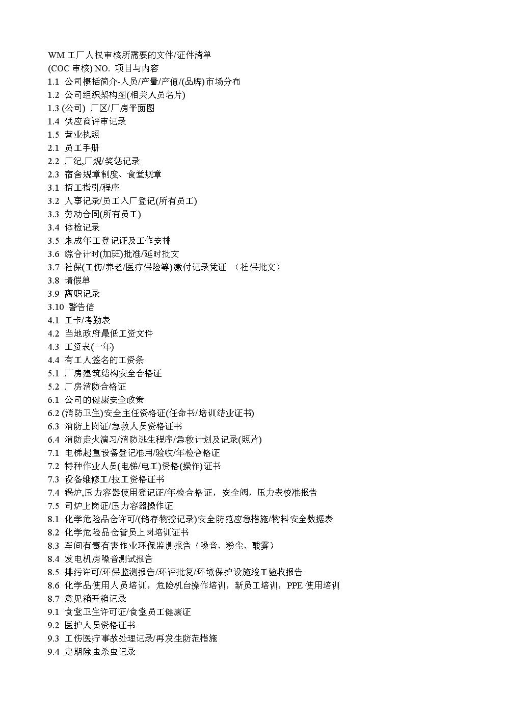 工厂人权审核所需要的文件.doc
