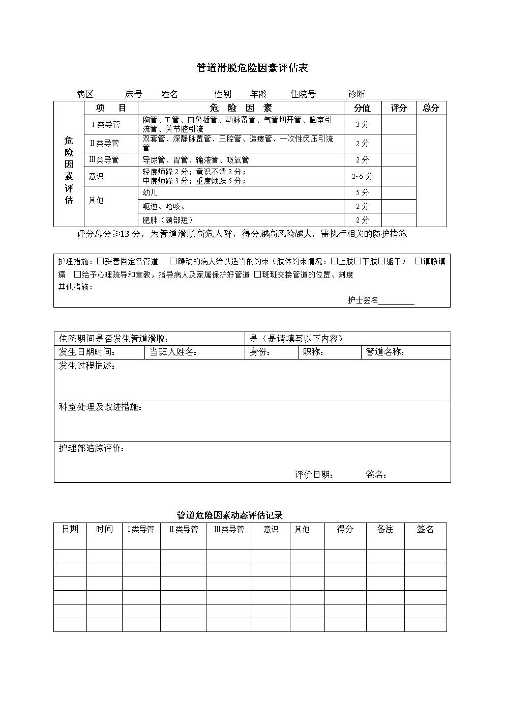 管道滑脱危险因素评估表.doc