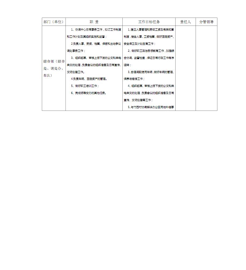 工作目标任务考核指标分解表幼儿读物幼儿教育教育专区-工作目标任.pdf