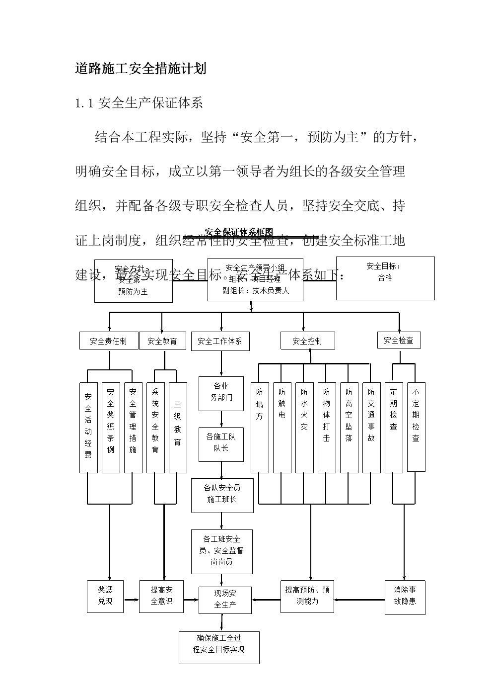 道路施工安全措施计划资料.doc