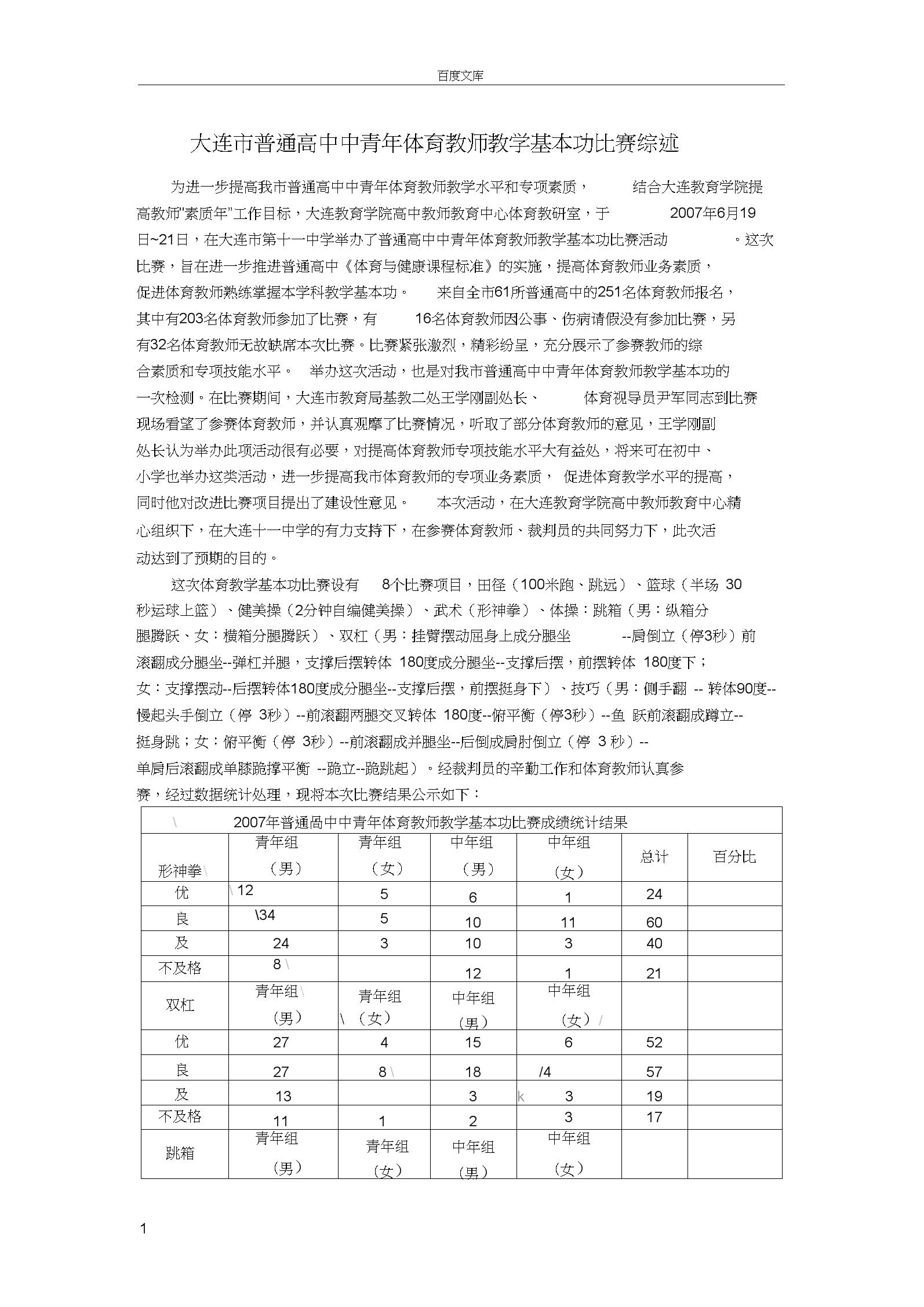 大连市普通高中中青年体育教师教学基本功比赛综述.docx