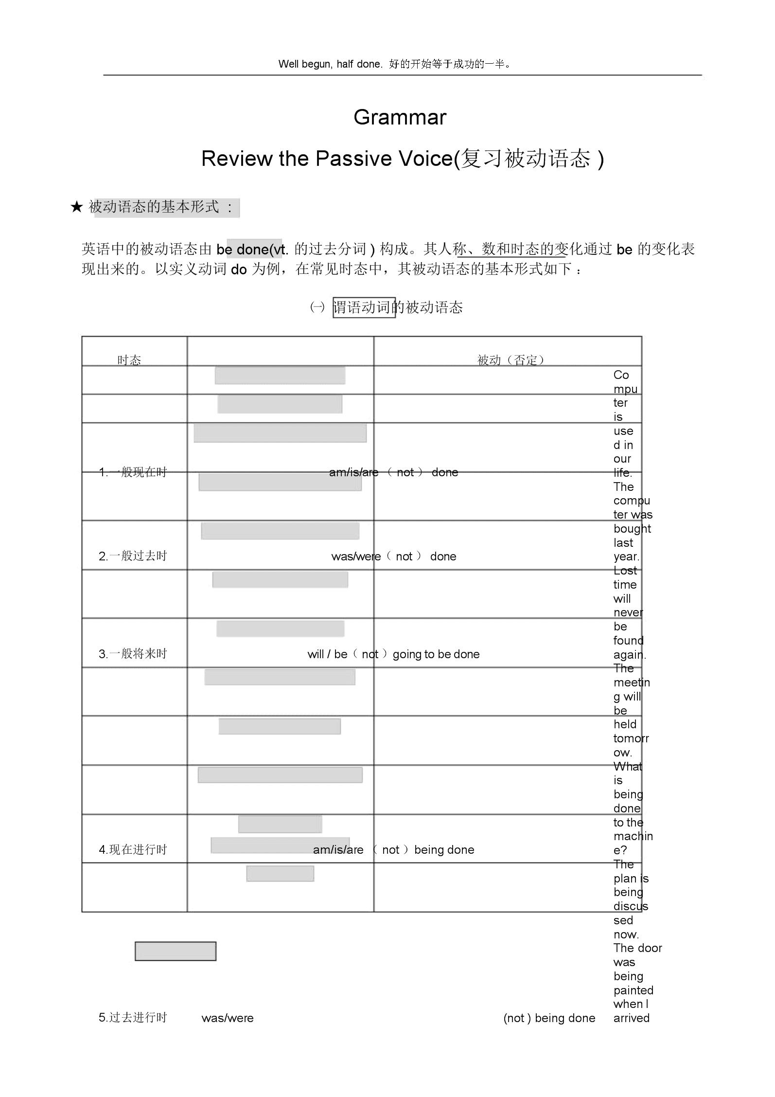 (完整)高中英语被动语态专题讲解与练习.docx