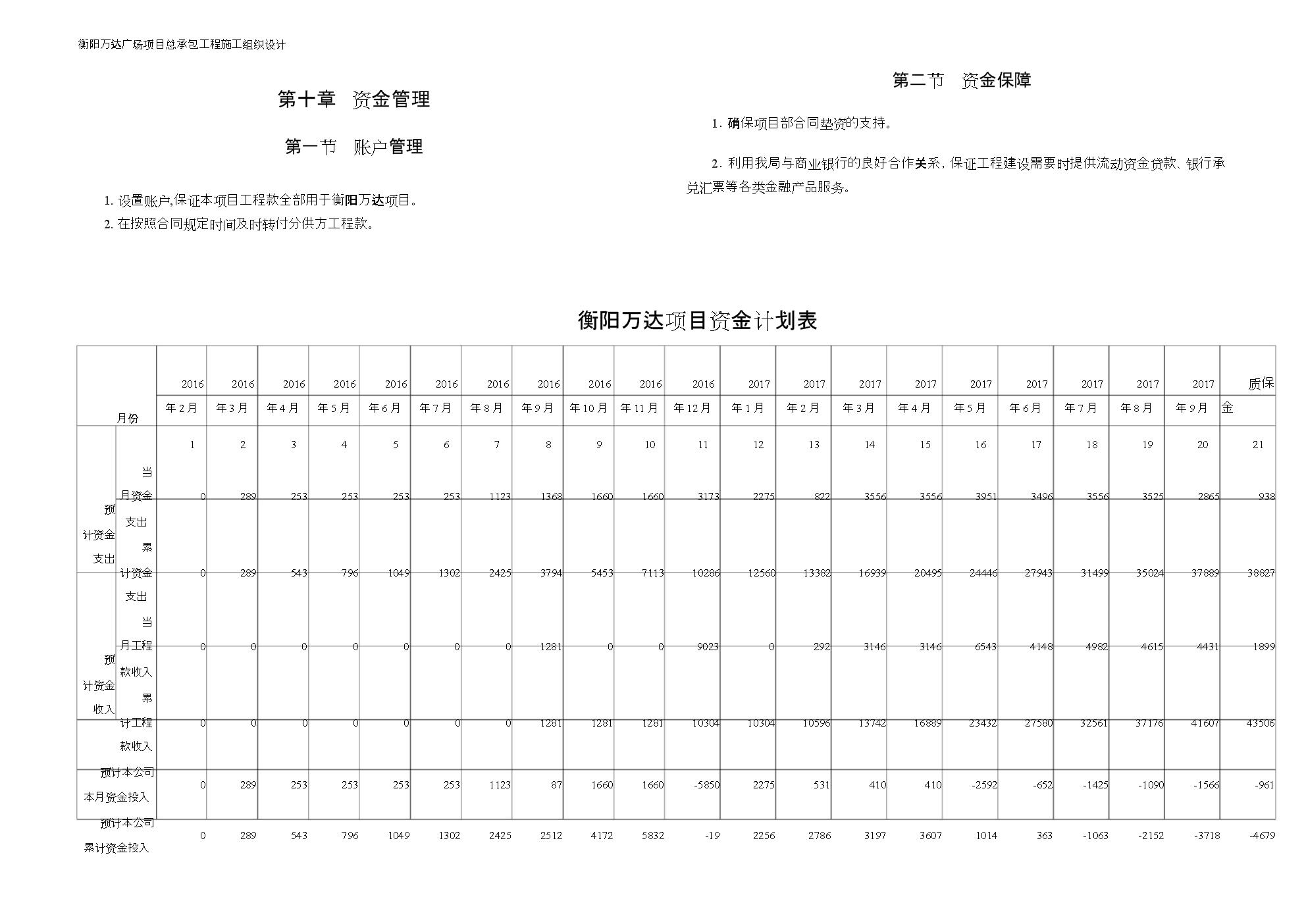 010第十章 资金管理.doc