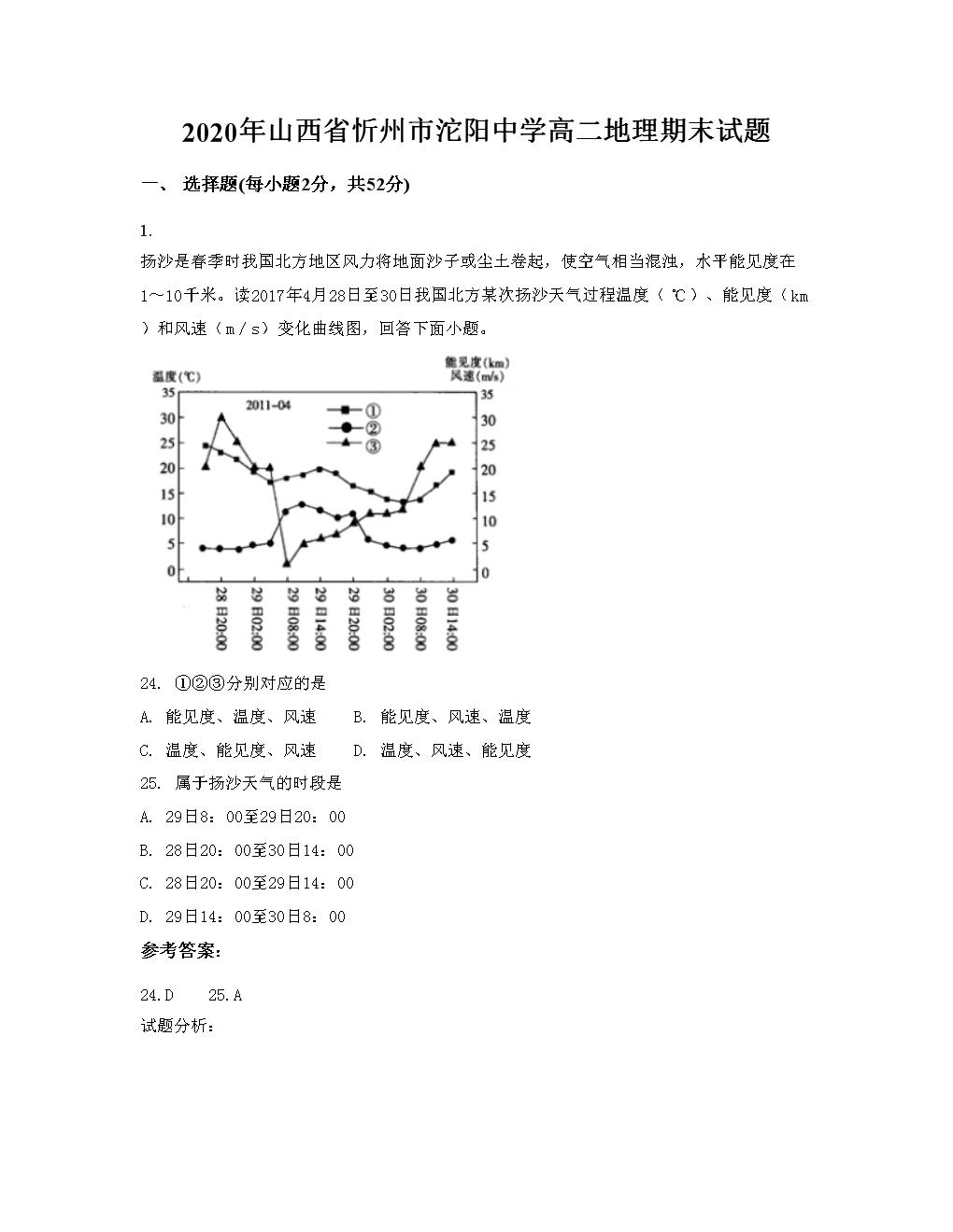 2020年山西省忻州市沱阳中学高二地理期末试题.docx