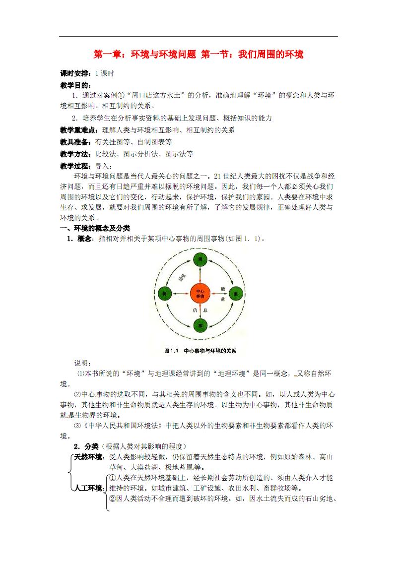 【人教版】高中地理选修六:1.1《我们周围的环境》教案设计最新.pdf